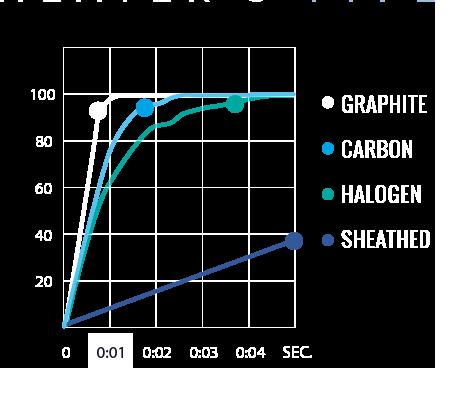 Graphite-Graph